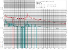 decline curve analysis software free download
