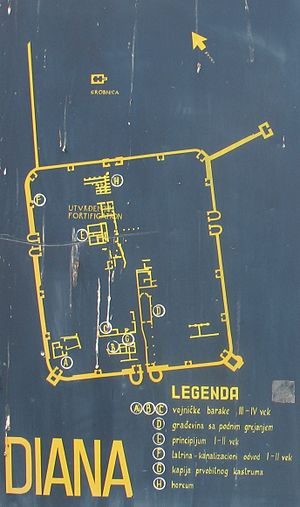 Diana Fortress - Image: Diana tlocrt