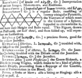 Dictionarium Britannicum- or a more compleat universal etymological English dictionary than any extant Fleuron T087977-23.png
