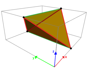 Disphenoid - The tetragonal and digonal disphenoids can be positioned inside a cuboid bisecting two opposite faces. Both have four equal edges going around the sides. The digonal has two pairs of congruent isosceles triangle faces, while the tetragonal has four congruent isosceles triangle faces.