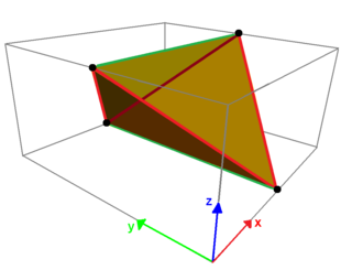 Skew polygon polygon whose vertices do not lie in a plane
