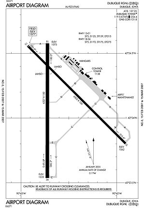 Dubuque Regional Airport - Image: Dubuque Regional Airport Diagram