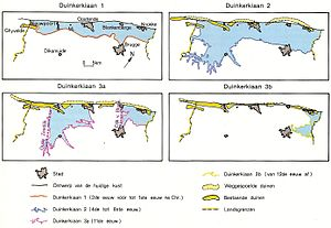Marine transgression - Maps illustrating 3 transgressions of the Belgian coast.
