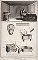 Enamelling; an enameller working at his lamp, operating bell Wellcome V0024050EL.jpg