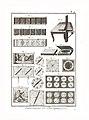 Encyclopédie méthodique - Planches, T8,Pl430-Amusemens-5-9.jpg