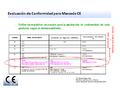 EvaluacionConformidadMarcadoCE.png