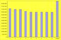 Flac comparación de los niveles de compresión.PNG