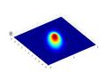 Gaussian 2d 2.png