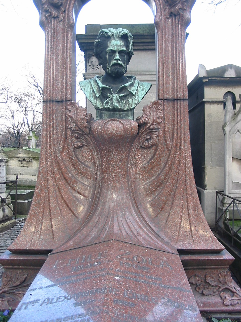 Grave of Emile Zola