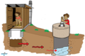 Groundwater Contamination Latin America Sm.png