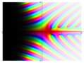 Hadamards Gamma Function Complex Colour Map Plot.png