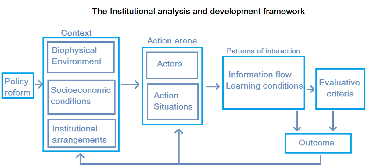 Technical analysis  Wikipedia