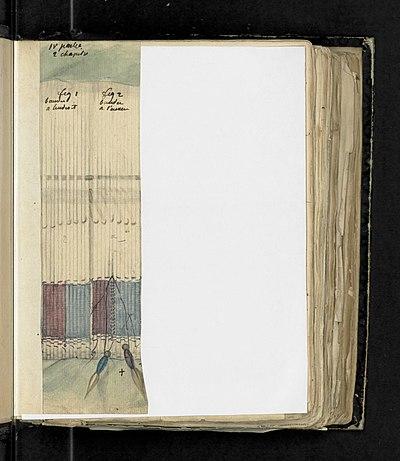 Illustration 5 extraite du Manuel sur l'art de la tapisserie par Mr Deyrolle, ancien chef d'atelier aux Gobelins.jpg