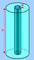 IntegraleVolumeCylindre.png