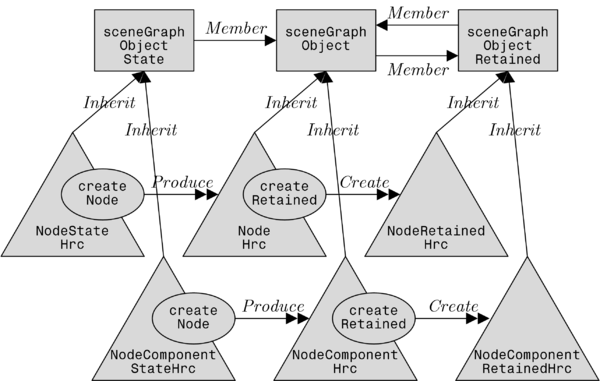 List of molecular graphics systems - WikiVisually