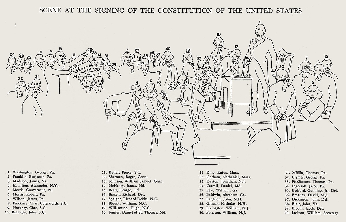 House Of Representatives Floor Plan Scene At The Signing Of The Constitution Of The United