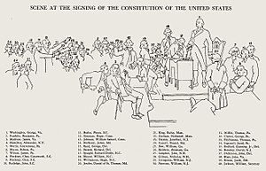 Scene at the Signing of the Constitution of the United States - Key to figures in the painting
