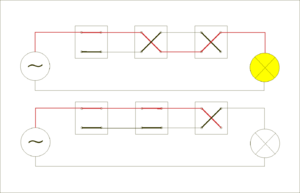 Illustration of light switch cascade