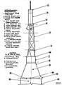 Little Joe 5A - launch preparedness chart - S61-01600.jpg