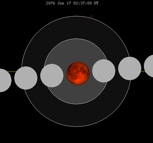 Saros (astronomy) - Image: Lunar eclipse chart close 2076Jun 17