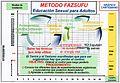 Método Fazsufu y la educación sexual para adultos.jpg