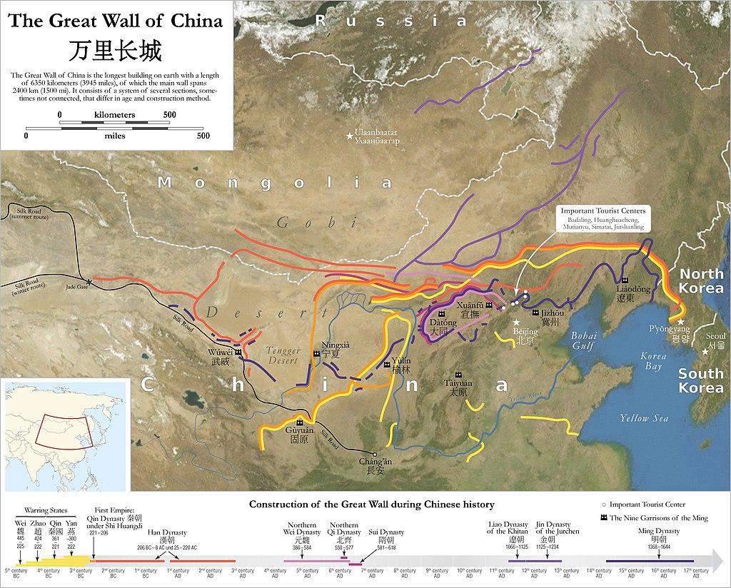 万里の長城の種類と歴史と場所