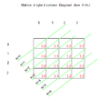 Matrice4righe 4colonne diagonali1.png