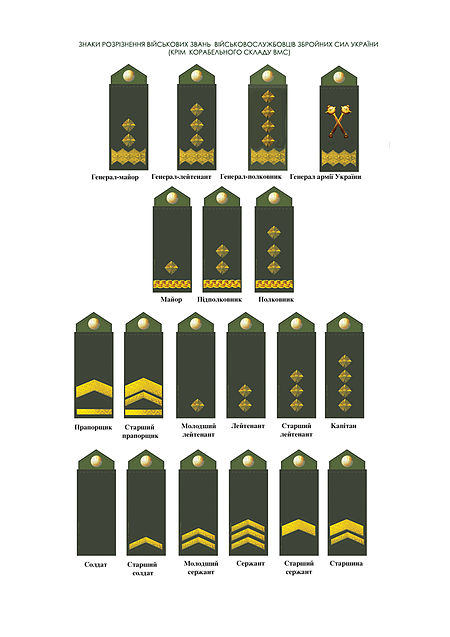 Military ranks of Ukraine 2015.jpg