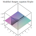 Modified Burgers equation 3D plot 5.png
