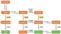 Monolignol Biosynthesis Pathway.png