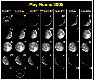 Lunar phase - May–June 2005 calendar of lunar phases.