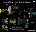 NASA-KeplerSecondLight-K2-Explained-20131211.jpg