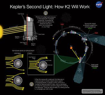Kepler space telescope - Wikipedia