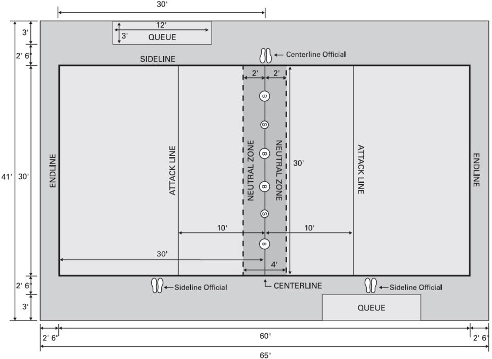 NDL court diagram