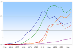 New York City Demographics 05 500px Julius Schorzman