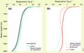 Ocean water-column respiration.png