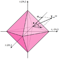 Octahedral stress planes.png