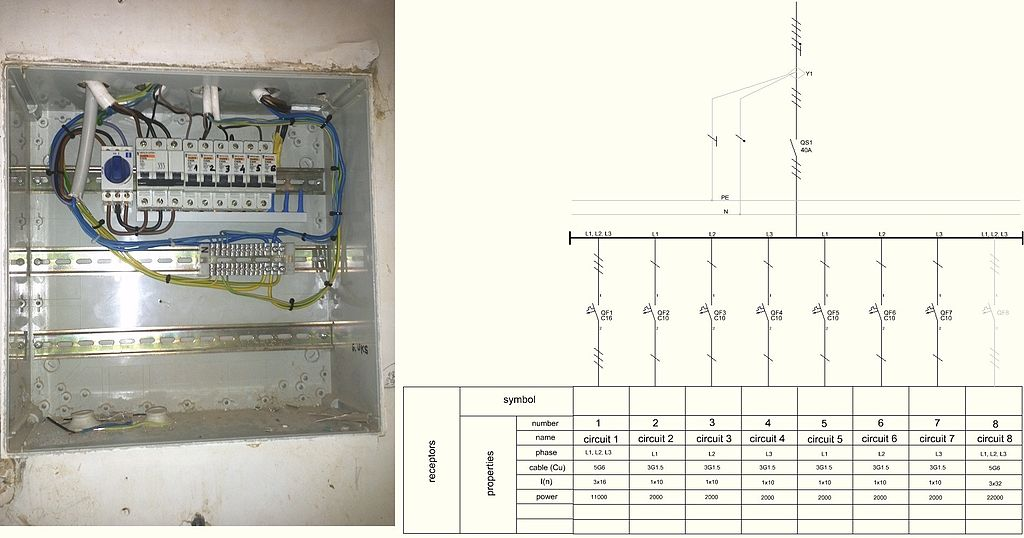 file one line diagram of fuse box jpg wikimedia commons led in line fuse other resolutions 320 × 168 pixels 640 × 337 pixels