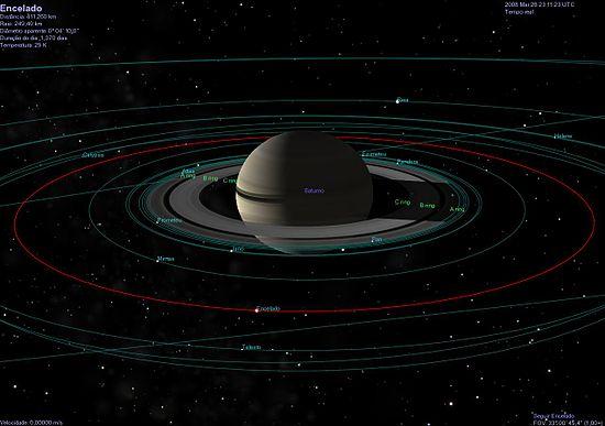 (Satélite Natural) Encélado 550px-OrbitaEncelado