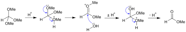 Hydrolysis of methyl orthoformate to methyl formate