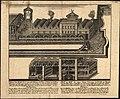Plan der von Ingenieur Rebuffata konstruierten Mühle der neuen Tabakfabrik in Höchst am Main, 1772.jpg