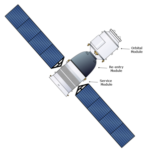 Shenzhou (spacecraft) - Diagram of the post-Shenzhou 7 spacecraft