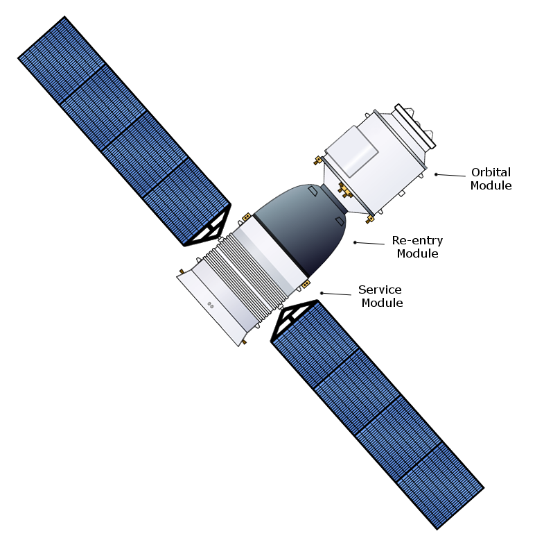 Post S-7 Shenzhou spacecraft