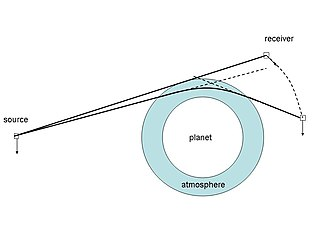 Radio occultation - Illustration of radio occultation