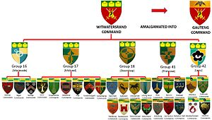 Witwatersrand Command - SADF Commando Structure Witwatersrand Command