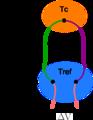 Schéma de montage d'un thermocouple.png