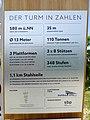 Schönbuchturm-15-Infotafel Der Turm in Zahlen.jpg