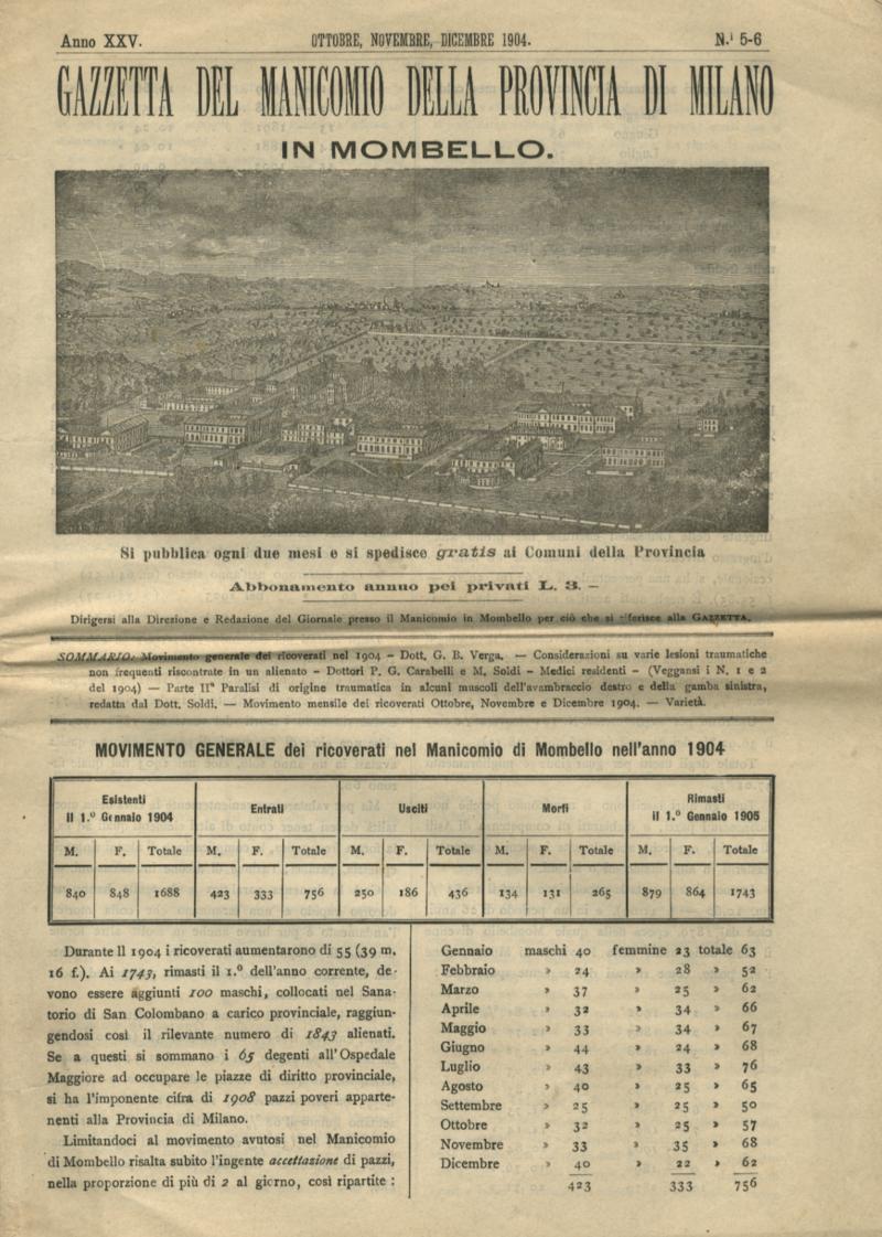 Gazetta del Manicomio della Provincia di Milano in Mombello, newspaper edition from October-December 1904. Author: Giovanni Battista Verga, CC BY-SA 4.0