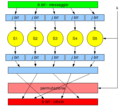 Sicurezza composizione sostituzione permutazione.png