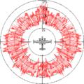 Sigma invader RCS.png